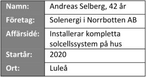 Informations ruta om Vi som har startat. Solenergi i Norrbotten AB