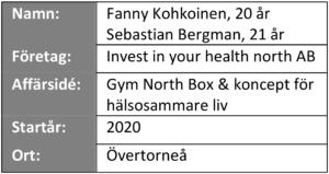 """Informationsruta från """"våra företagare berättar"""" - Invest in your Health North AB"""